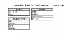 福島県 県民割プラスクーポン対象店舗